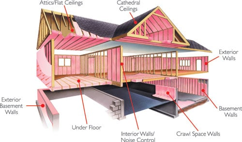 Insulation Contractors | Kingsport, TN | Mullins Company